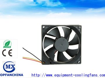 Portable Square Explosion Proof Exhaust Fan With Plastic Impeller And 7 Blade